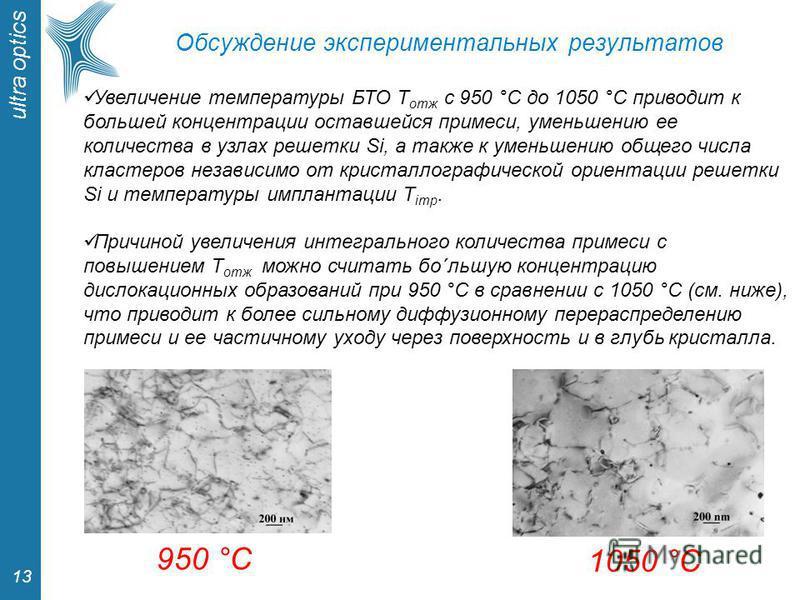 ultra optics 13 Увеличение температуры БТО T отж c 950 °С до 1050 °С приводит к польшей концентрации оставшейся примеси, уменьшению ее количества в узлах решетки Si, а также к уменьшению общего числа кластеров независимо от кристаллографической ориен