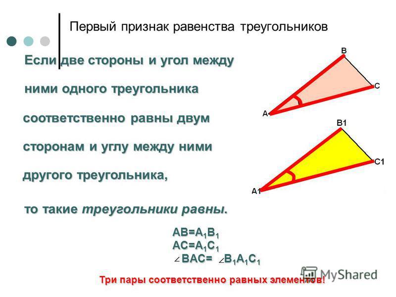 Первый признак равенства треугольников Если две стороны и угол между ними одного треугольника соответственно равны двум сторонам и углу между ними другого треугольника, то такие треугольники равны. AB=A 1 B 1 AC=A 1 C 1 BAC= B 1 A 1 C 1 BAC= B 1 A 1