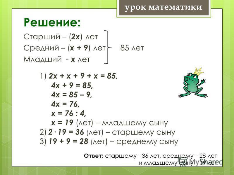 Решение: Старший – ( 2 х ) лет Средний – ( х + 9 ) лет 85 лет Младший - х лет урок математики 1) 2 х + х + 9 + х = 85, 4 х + 9 = 85, 4 х = 85 – 9, 4 х = 76, х = 76 : 4, х = 19 (лет) – младшему сыну 2) 2· 19 = 36 ( лет) – старшему сыну 3) 19 + 9 = 28