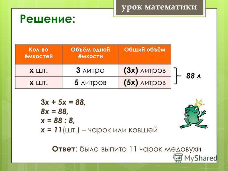 Решение: урок математики 3 х + 5 х = 88, 8 х = 88, х = 88 : 8, х = 11 (шт.) – чарок или ковшей Ответ : было выпито 11 чарок медовухи Кол-во ёмкостей Объём одной ёмкости Общий объём х шт. 3 литра (3 х) литров х шт. 5 литров (5 х) литров 88 л