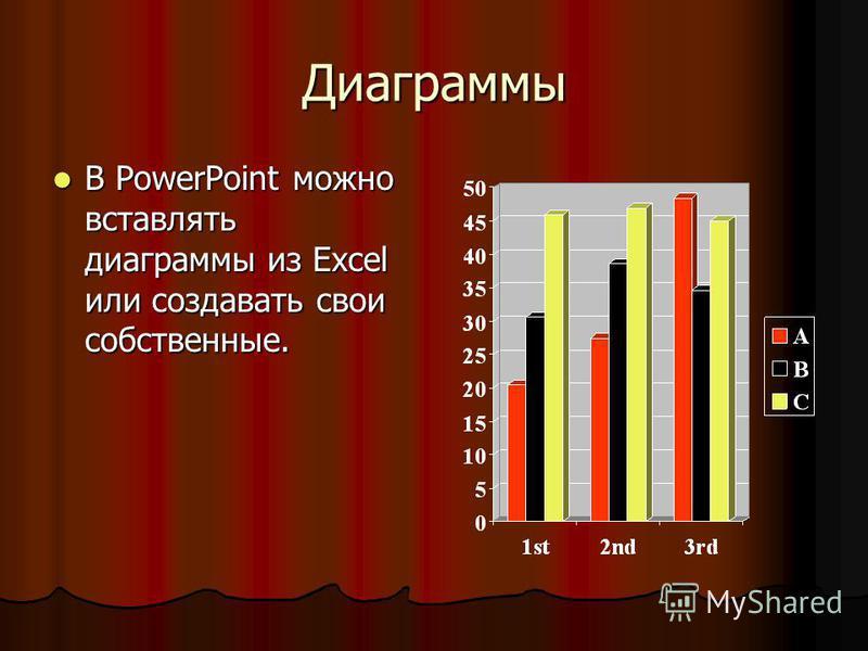 Диаграммы В PowerPoint можно вставлять диаграммы из Excel или создавать свои собственные. В PowerPoint можно вставлять диаграммы из Excel или создавать свои собственные.