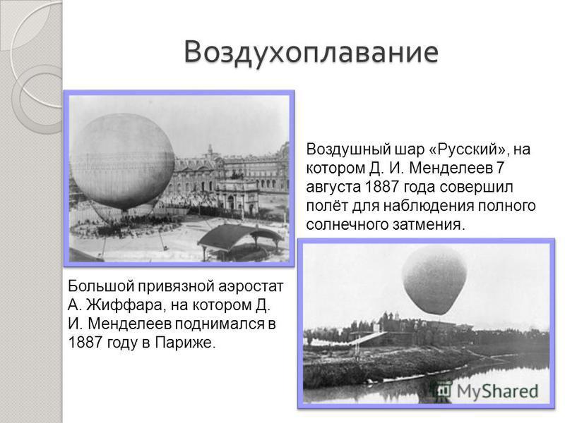 Воздухоплавание Большой привязной аэростат А. Жиффара, на котором Д. И. Менделеев поднимался в 1887 году в Париже. Воздушный шар «Русский», на котором Д. И. Менделеев 7 августа 1887 года совершил полёт для наблюдения полного солнечного затмения.