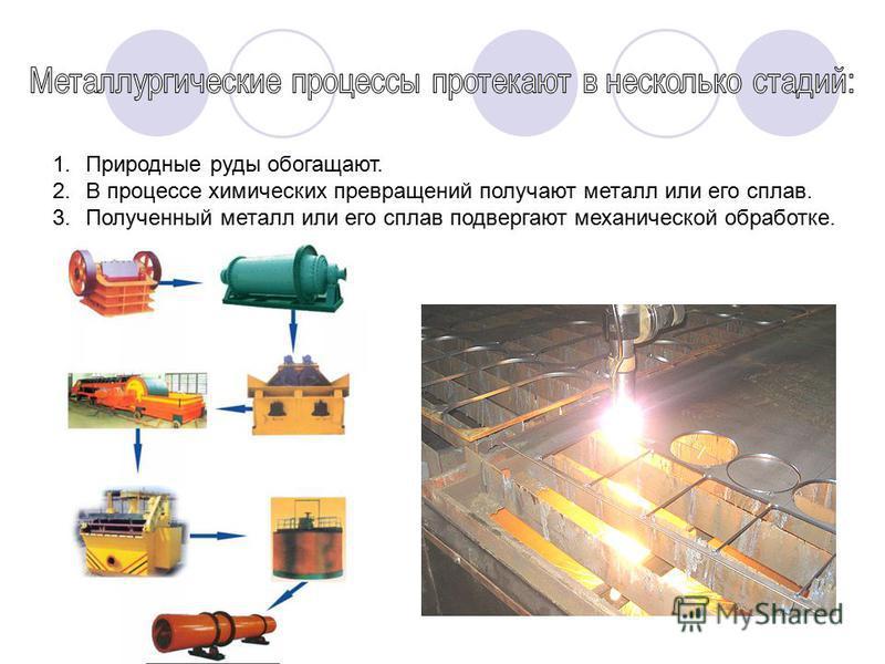 1. Природные руды обогащают. 2. В процессе химических превращений получают металл или его сплав. 3. Полученный металл или его сплав подвергают механической обработке.