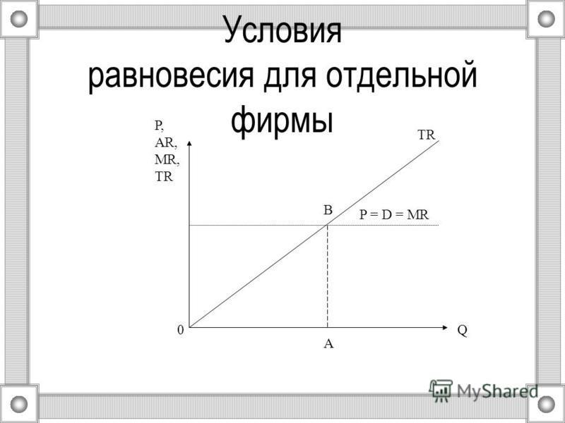 Условия равновесия для отдельной фирмы Q P, AR, MR, TR 0 A B P = D = MR TR