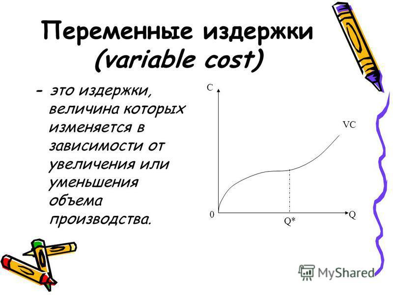 Переменные издержки (variable cost) - это издержки, величина которых изменяется в зависимости от увеличения или уменьшения объема производства. C Q0 VC Q*