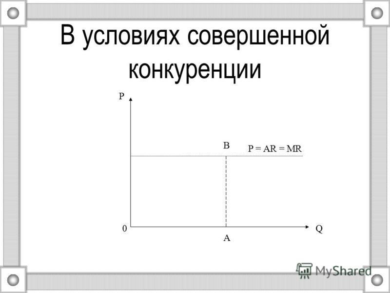 В условиях совершенной конкуренции P = AR = MR Q P 0 A B