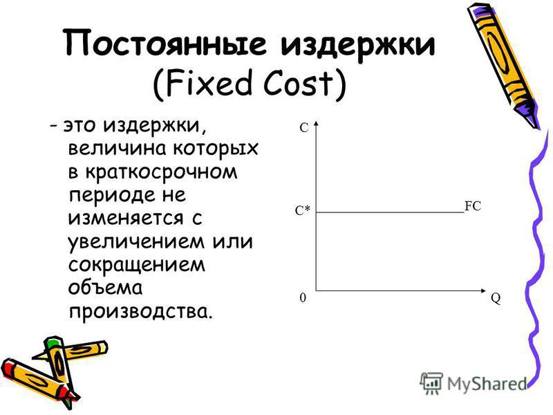 Постоянные издержки (Fixed Cost) - это издержки, величина которых в краткосрочном периоде не изменяется с увеличением или сокращением объема производства. Q C* C 0 FC