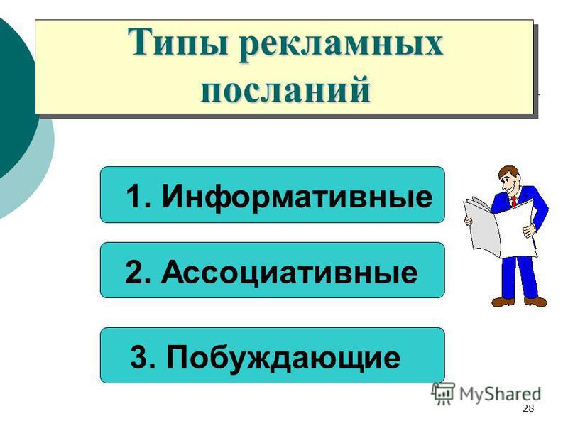28 Типы рекламных посланий 1. Информативные 2. Ассоциативные 3. Побуждающие