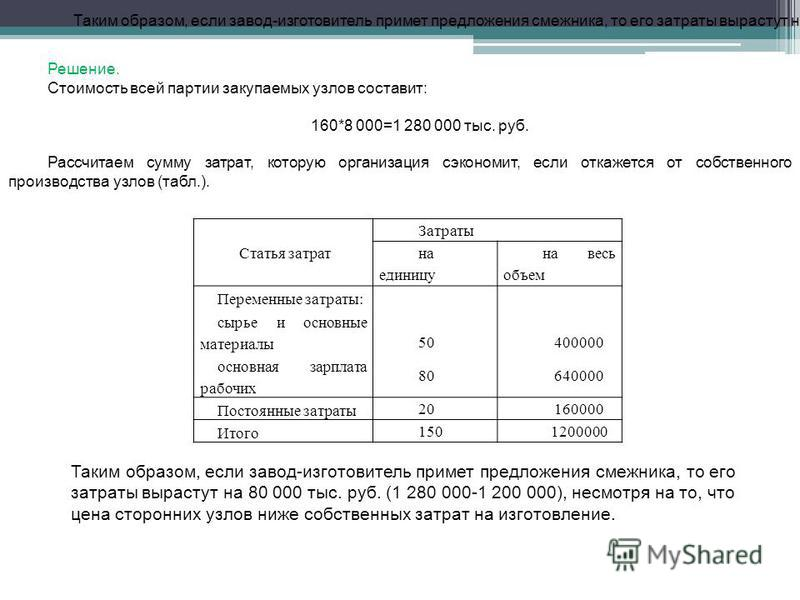 Решение. Стоимость всей партии закупаемых узлов составит: 160*8 000=1 280 000 тыс. руб. Рассчитаем сумму затрат, которую организация сэкономит, если откажется от собственного производства узлов (табл.). Статья затрат Затраты на единицу на весь объем