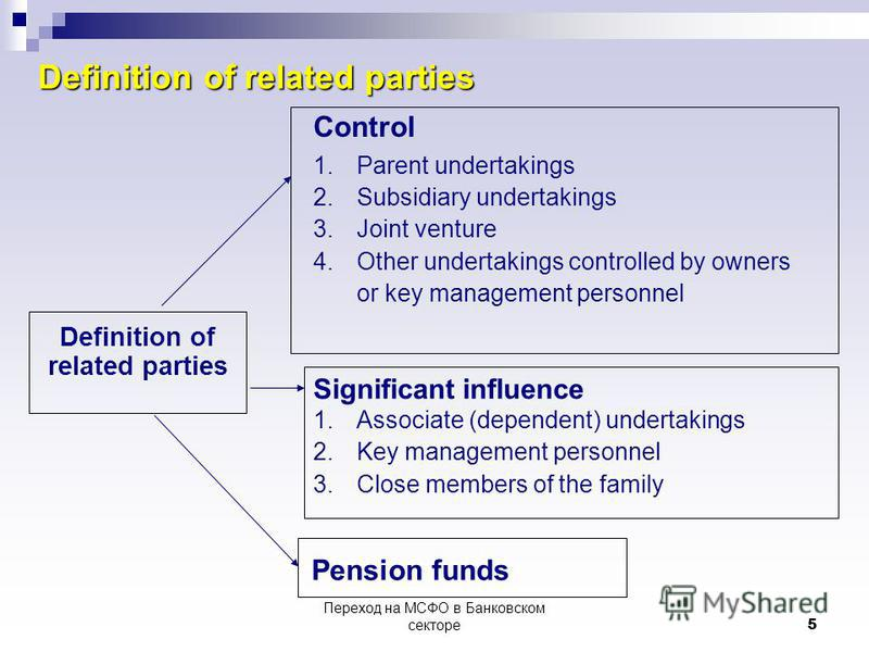 Переход на МСФО в Банковском секторе5 Definition of related parties Significant influence 1.Associate (dependent) undertakings 2.Key management personnel 3.Close members of the family Control 1.Parent undertakings 2.Subsidiary undertakings 3.Joint ve