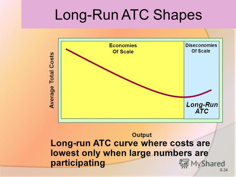 Output Long-run ATC curve where costs are lowest only when large numbers are participating Average Total Costs Economies Of Scale Diseconomies Of Scale Long-Run ATC Long-Run ATC Shapes 8-34
