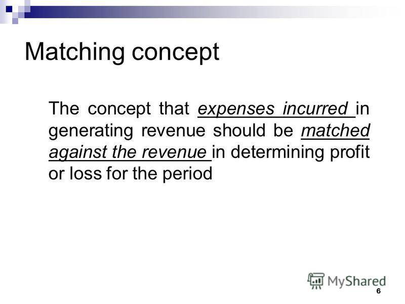 Matching concept 6 The concept that expenses incurred in generating revenue should be matched against the revenue in determining profit or loss for the period
