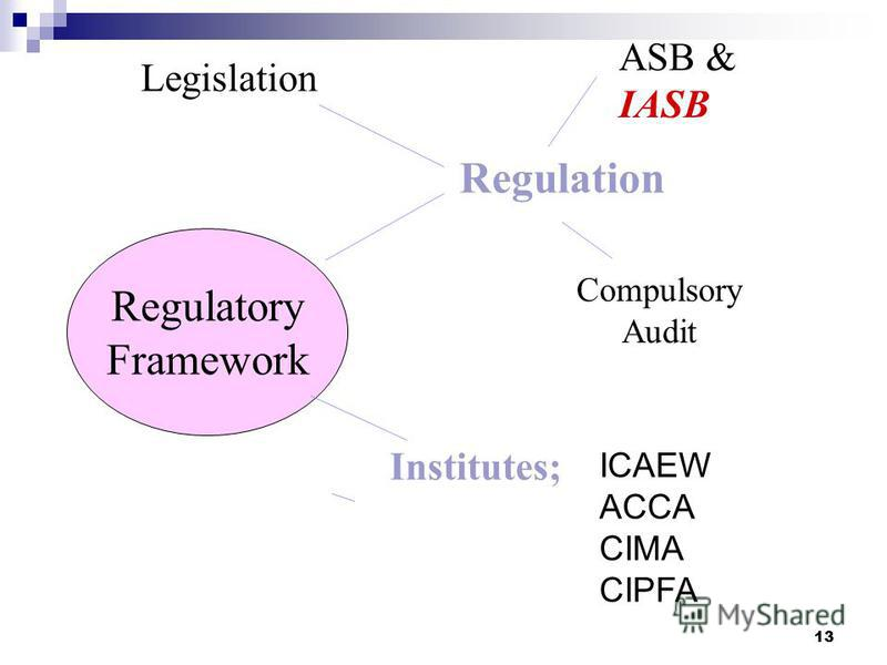 13 Regulatory Framework Institutes; Regulation Compulsory Audit Legislation ASB & IASB ICAEW ACCA CIMA CIPFA