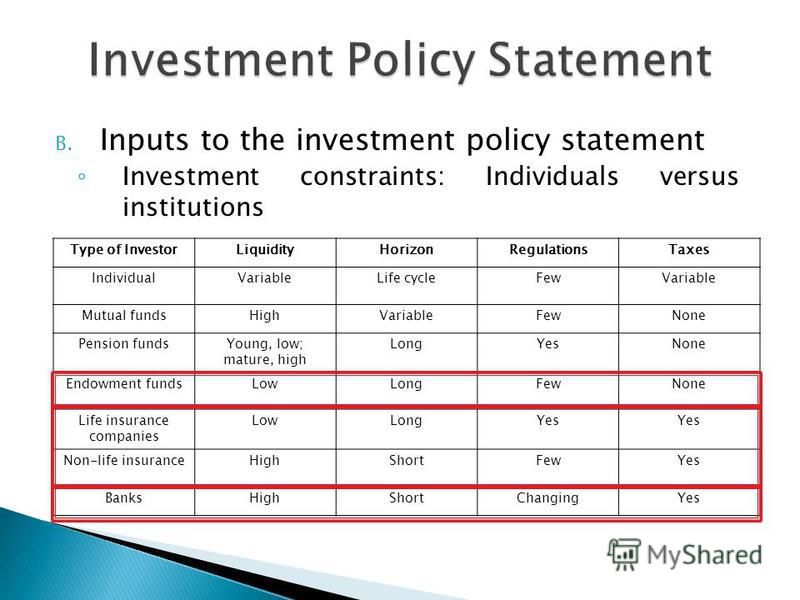 B. Inputs to the investment policy statement Investment constraints: Individuals versus institutions Type of InvestorLiquidityHorizonRegulationsTaxes IndividualVariableLife cycleFewVariable Mutual fundsHighVariableFewNone Pension fundsYoung, low; mat