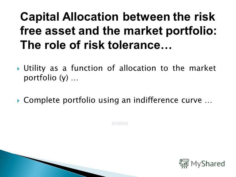 Utility as a function of allocation to the market portfolio (y) … Complete portfolio using an indifference curve …