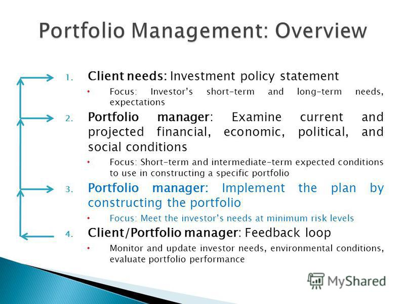 1. Client needs: Investment policy statement Focus: Investors short-term and long-term needs, expectations 2. Portfolio manager: Examine current and projected financial, economic, political, and social conditions Focus: Short-term and intermediate-te