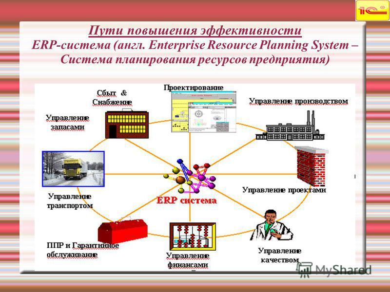 Пути повышения эффективности ERP-система (англ. Enterprise Resource Planning System – Система планирования ресурсов предприятия)