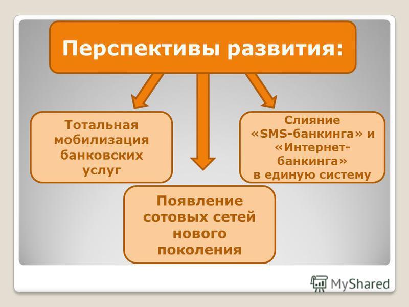 Перспективы развития: Тотальная мобилизация банковских услуг Слияние «SMS-банкинга» и «Интернет- банкинга» в единую систему Появление сотовых сетей нового поколения