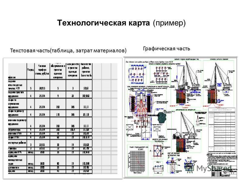 Технологическая карта (пример) 33 Текстовая часть(таблица, затрат материалов) Графическая часть