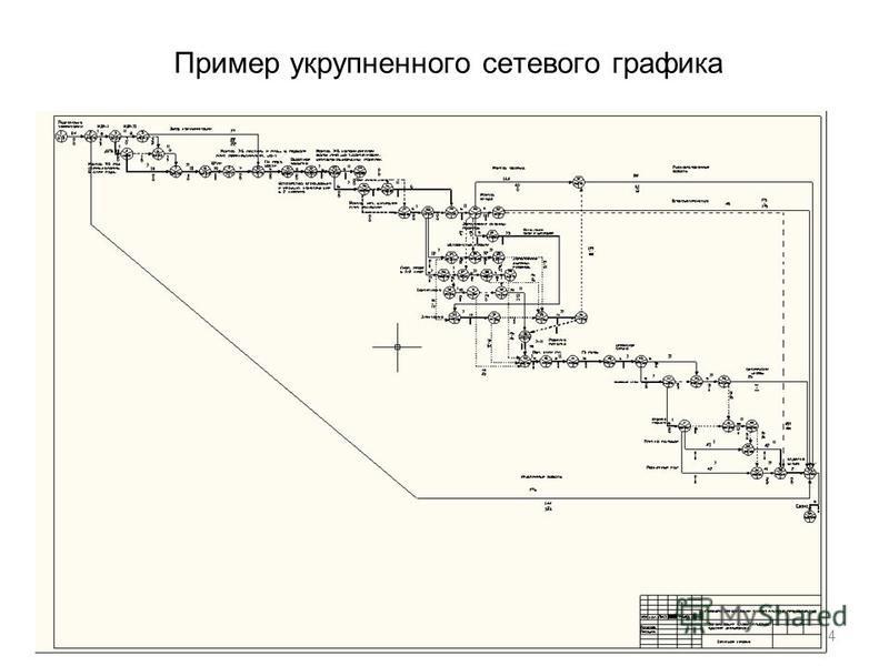 Пример укрупненного сетевого графика 34