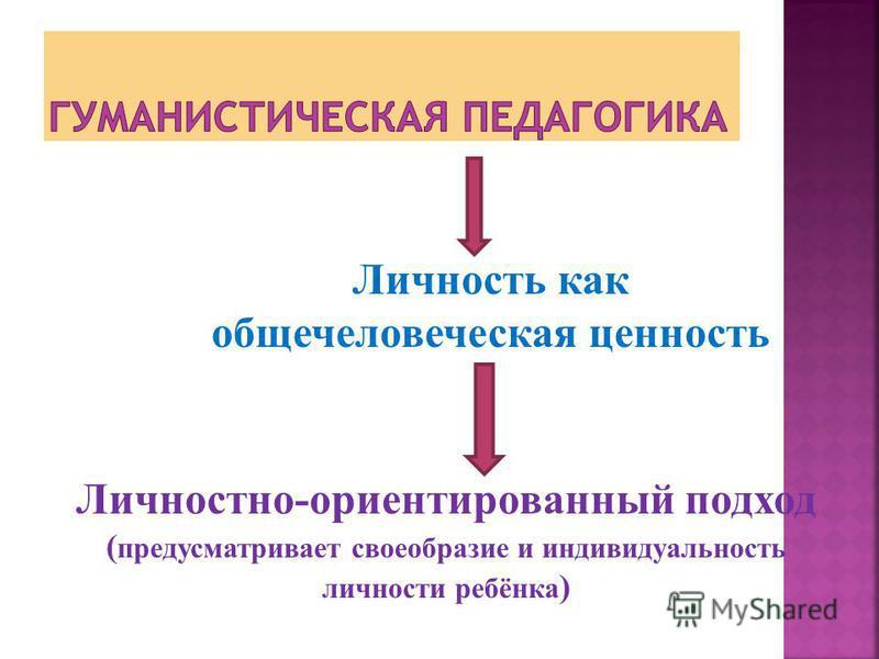 Личность как общечеловеческая ценность Личностно-ориентированный подход ( предусматривает своеобразие и индивидуальность личности ребёнка )