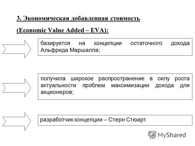 3. Экономическая добавленная стоимость (Economic Value Added – EVA): базируется на концепции остаточного дохода Альфреда Маршалла; получила широкое распространение в силу роста актуальности проблем максимизации дохода для акционеров; разработчик конц