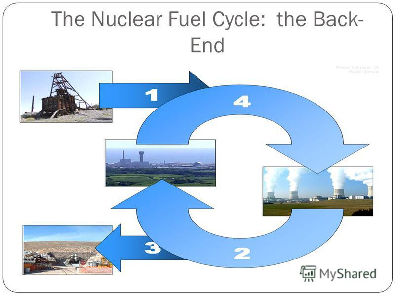 The Nuclear Fuel Cycle: the Back- End