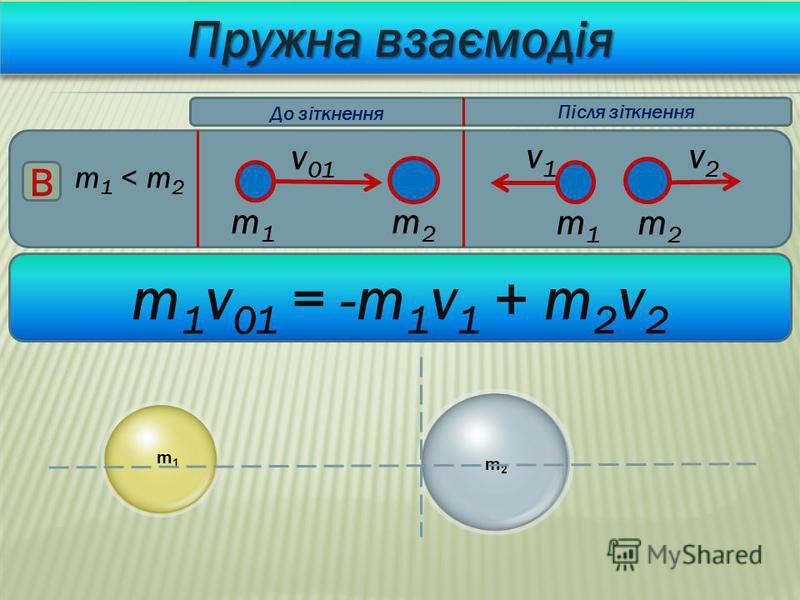 Пружна взаємодія m 1 < m 2 v 01 B v1v1 v2v2 m1m1 m2m2 m1m1 m2m2 До зіткнення Після зіткнення m 1 v 01 = -m 1 v 1 + m 2 v 2 m1m1 m2m2