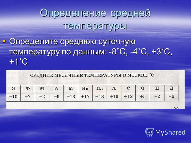 Определение средней температуры Определите среднюю суточную температуру по данным: -8˚С, -4˚С, +3˚С, +1˚С Определите среднюю суточную температуру по данным: -8˚С, -4˚С, +3˚С, +1˚С