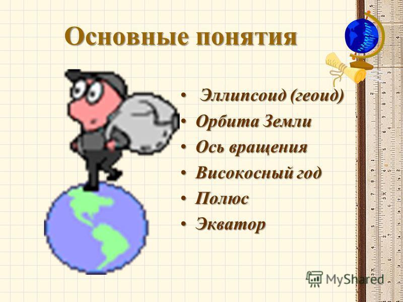 Основные понятия Эллипсоид (геоид) Эллипсоид (геоид) Орбита Земли Орбита Земли Ось вращения Ось вращения Високосный год Високосный год Полюс Полюс Экватор Экватор