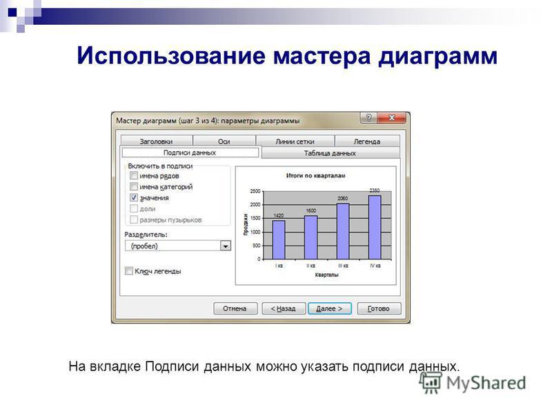 На вкладке Подписи данных можно указать подписи данных. Использование мастера диаграмм