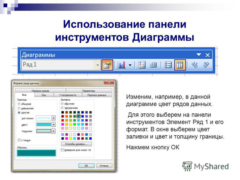 Изменим, например, в данной диаграмме цвет рядов данных. Для этого выберем на панели инструментов Элемент Ряд 1 и его формат. В окне выберем цвет заливки и цвет и толщину границы. Нажмем кнопку ОК Использование панели инструментов Диаграммы