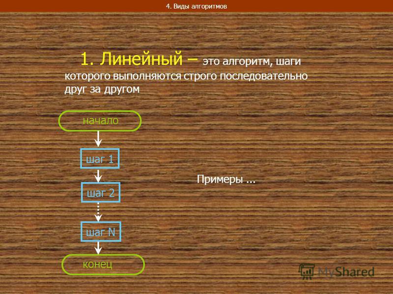 1. Линейный – это алгоритм, шаги которого выполняются строго последовательно друг за другом 4. Виды алгоритмов начало конец шаг 1 шаг 2 шаг N Примеры...