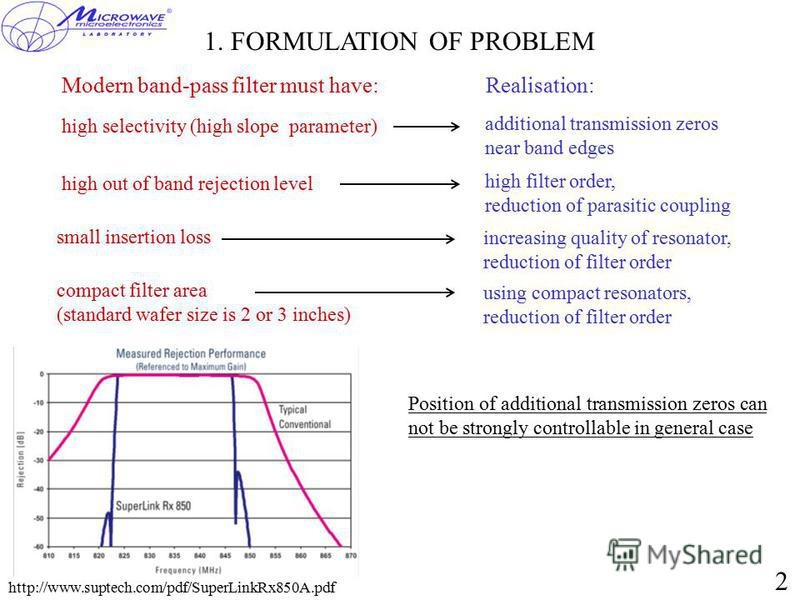 Modern band-pass filter must have: 1. FORMULATION OF PROBLEM high filter order, reduction of parasitic coupling high selectivity (high slope parameter) compact filter area (standard wafer size is 2 or 3 inches) small insertion loss additional transmi