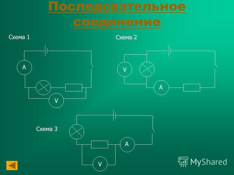 Последовательное соединение А А А VVV Схема 1 Схема 2 Схема 3
