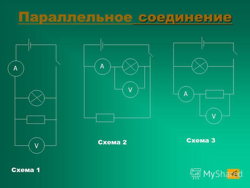 соединение Параллельное соединение АА V А V V Схема 1 Схема 2 Схема 3