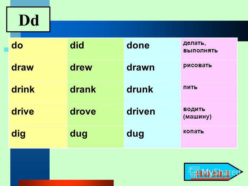 Dd 3 назад 3 назад dodiddone делать, выполнять drawdrewdrawn рисовать drinkdrankdrunk пить drivedrovedriven водить (машину) digdug копать