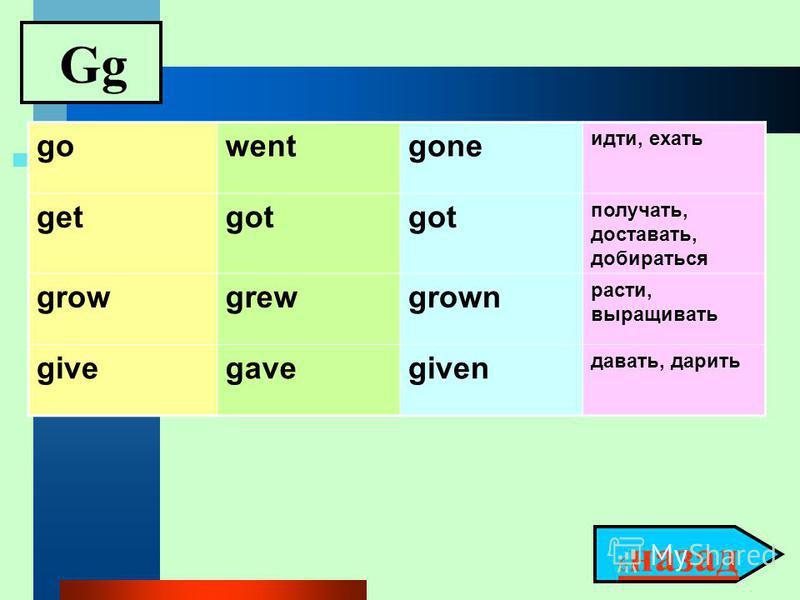 Gg 6 назад 6 назад gowentgone идти, ехать getgot получать, доставать, добираться growgrewgrown расти, выращивать givegavegiven давать, дарить