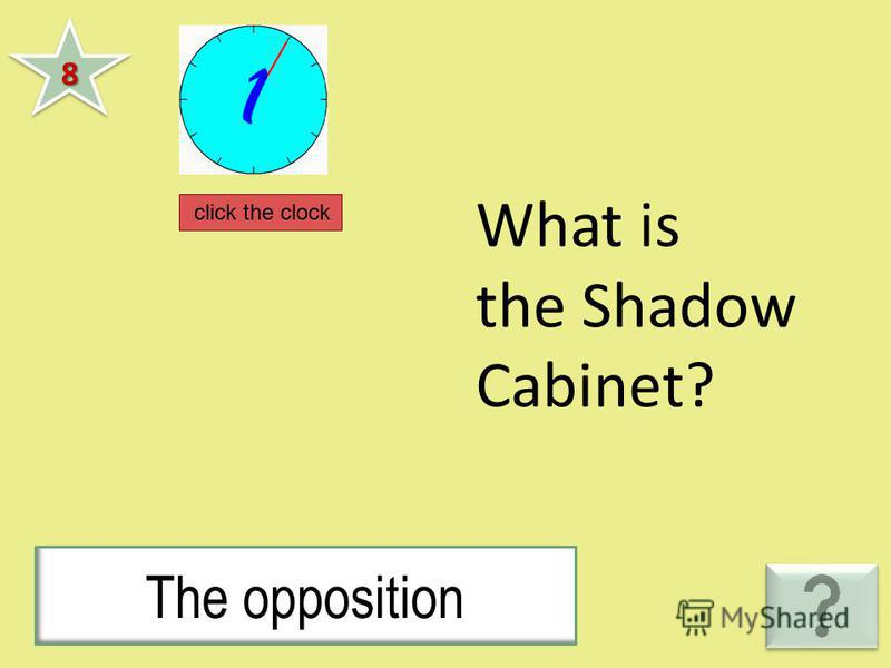 What is the Shadow Cabinet? 88 The opposition click the clock