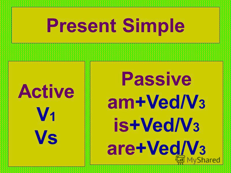Present Simple Active V 1 Vs Passive am+Ved/V 3 is+Ved/V 3 are+Ved/V 3