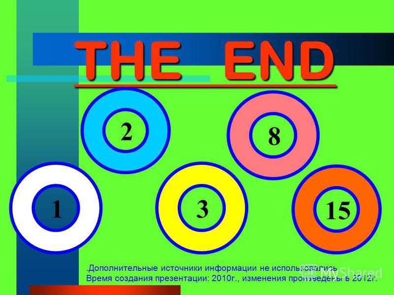 THE END THE END.Дополнительные источники информации не использовались Время создания презентации: 2010г., изменения произведены в 2012г. 15 3 8 1 2
