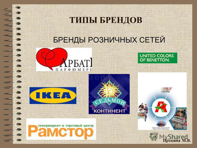 ТИПЫ БРЕНДОВ БРЕНДЫ РОЗНИЧНЫХ СЕТЕЙ Прокина М.В.