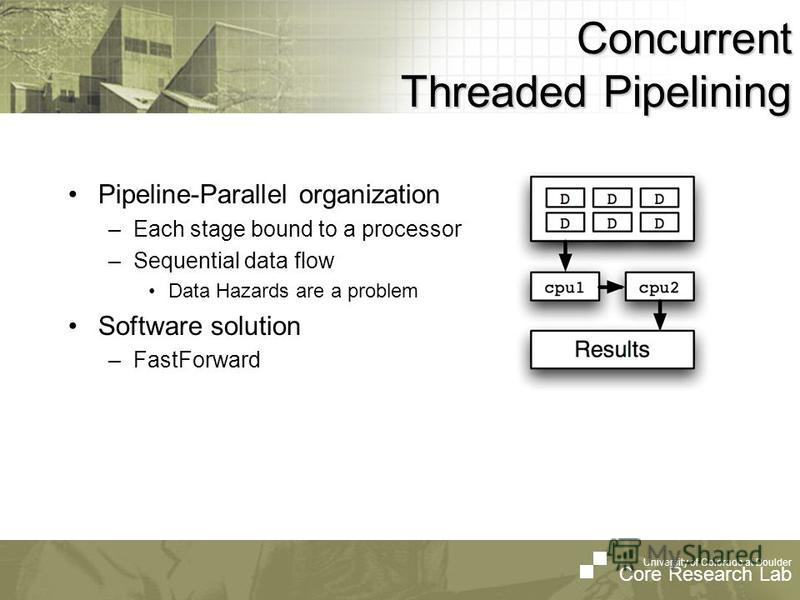 University of Colorado at Boulder Core Research Lab Concurrent Threaded Pipelining Pipeline-Parallel organization –Each stage bound to a processor –Sequential data flow Data Hazards are a problem Software solution –FastForward