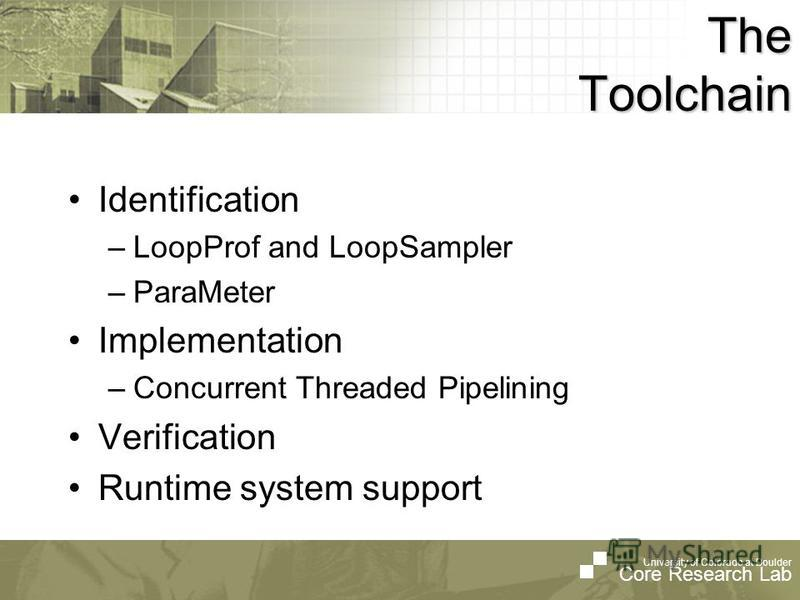 University of Colorado at Boulder Core Research Lab The Toolchain Identification –LoopProf and LoopSampler –ParaMeter Implementation –Concurrent Threaded Pipelining Verification Runtime system support
