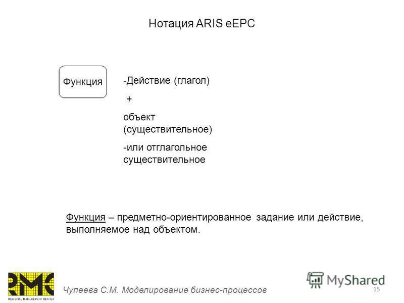 15 Нотация ARIS eEPC Чупеева С.М. Моделирование бизнес-процессов Функция -Действие (глагол) + объект (существительное) -или отглагольное существительное Функция – предметно-ориентированное задание или действие, выполняемое над объектом.