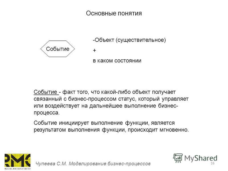 16 Основные понятия Чупеева С.М. Моделирование бизнес-процессов Событие -Объект (существительное) + в каком состоянии Событие - факт того, что какой-либо объект получает связанный с бизнес-процессом статус, который управляет или воздействует на дальн
