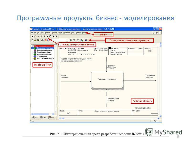 Программные продукты бизнес - моделирования 18
