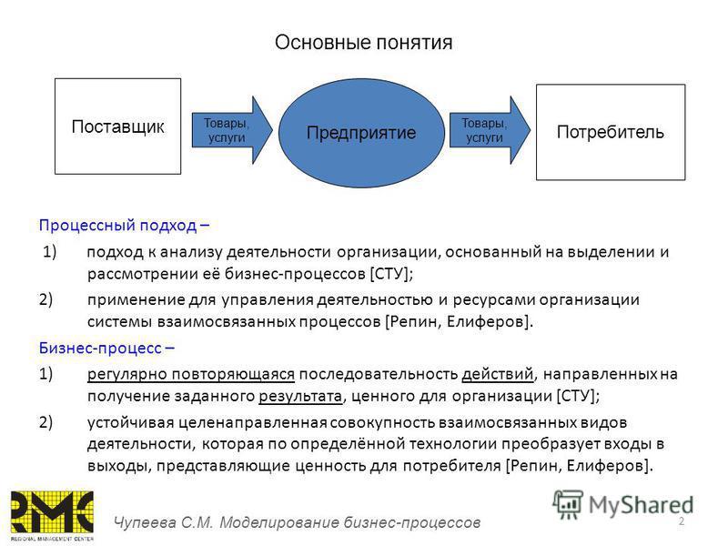 2 Основные понятия Процессный подход – 1) подход к анализу деятельности организации, основанный на выделении и рассмотрении её бизнес-процессов [СТУ]; 2)применение для управления деятельностью и ресурсами организации системы взаимосвязанных процессов