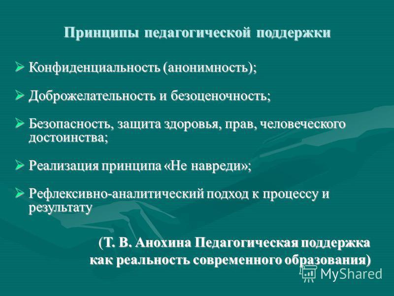 Принципы педагогической поддержки Конфиденциальность (анонимность); Конфиденциальность (анонимность); Доброжелательность и безоценочность; Доброжелательность и безоценочность; Безопасность, защита здоровья, прав, человеческого достоинства; Безопаснос