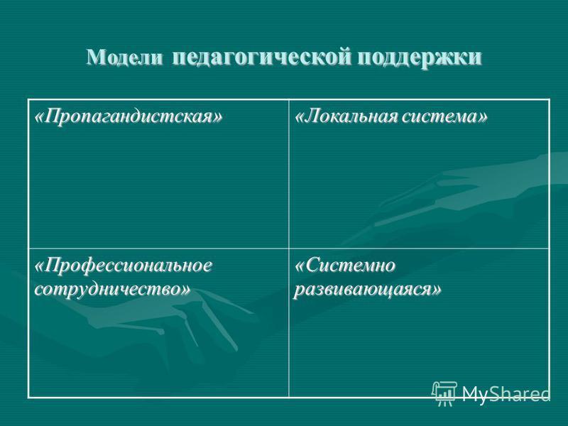 Модели педагогической поддержки «Пропагандистская» «Локальная система» «Профессиональное сотрудничество» «Системно развивающаяся»